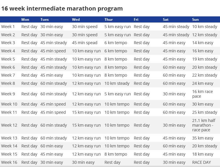 intermediate_marathon